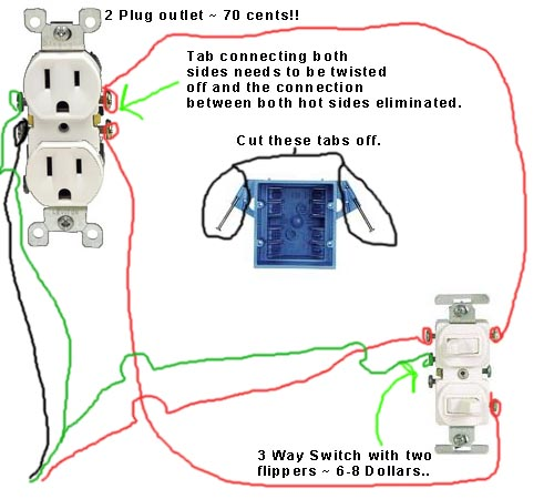 Phenomenal Extension Cord Plug Wiring Diagram Basic Electronics Wiring Diagram Wiring 101 Relewellnesstrialsorg